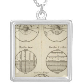 Positions of the Sphere Silver Plated Necklace