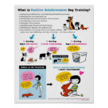 "Positive Reinforcement Dog Training 16"" x 20"" Poster"