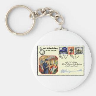 Postcard Art Keychain