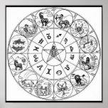 Poster-Vintage Astrology/Divination-3 Poster