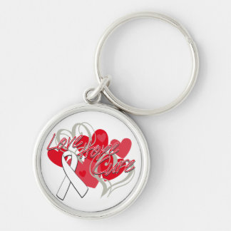 Postpartum Depression Love Hope Cure Key Chain