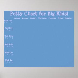 Potty Training Chart