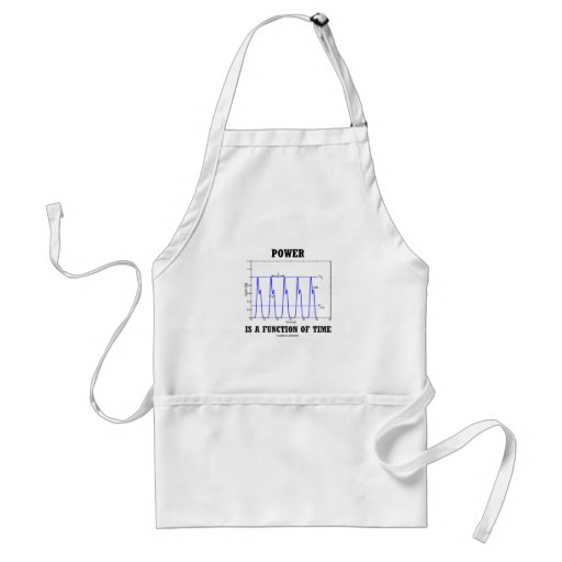Power Is A Function Of Time (Physics) Apron