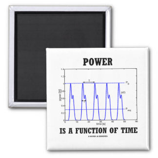 Power Is A Function Of Time (Physics) Square Magnet