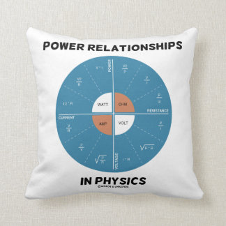 Power Relationships In Physics Power Wheel Chart Cushion