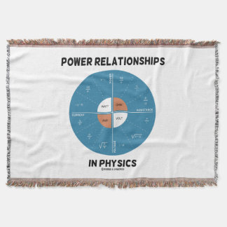 Power Relationships In Physics Power Wheel Chart Throw Blanket
