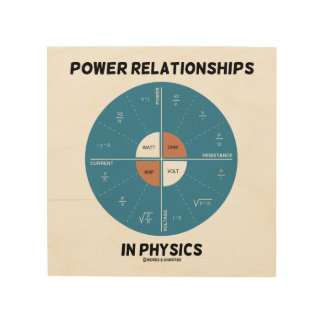 Power Relationships In Physics Power Wheel Chart Wood Wall Art