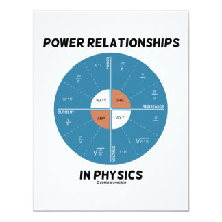 Power Relationships In Physics (Wheel Chart) 11 Cm X 14 Cm Invitation Card
