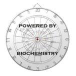 Powered By Biochemistry (Krebs Cycle)