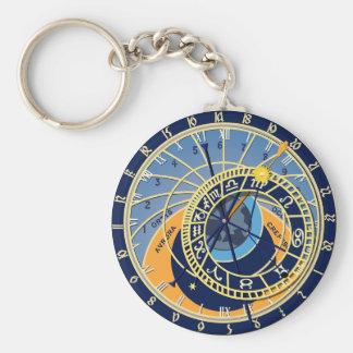 Prague Astrological Clock Key Ring