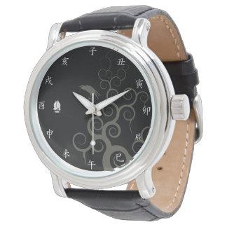 prakRti Watch