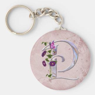 Precious Butterfly Initial P Key Chain
