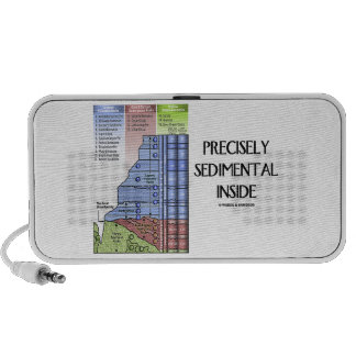 Precisely Sedimental Inside (Grand Canyon Layers) Notebook Speakers