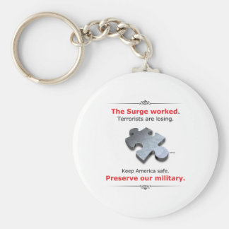 Preserve Our Military Basic Round Button Key Ring