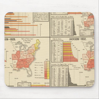 Presidential elections 1824-1840 mousepad