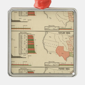 Presidential elections 1844-1856 christmas ornament