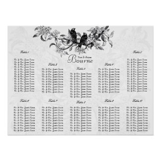 Price Starts at 12 80 for Vintage Birds Chart Poster