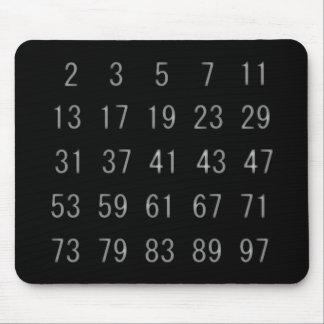 Prime Numbers Mathematics Mathematician Mouse Pad