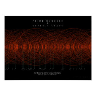 Prime Numbers & Orderly Chaos Poster