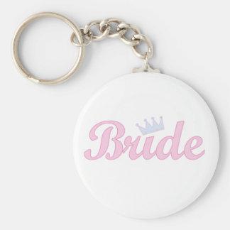 Princess Bride Tshirts and Gifts Key Chains