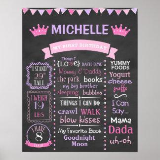 Princess First Birthday Chalkboard Poster