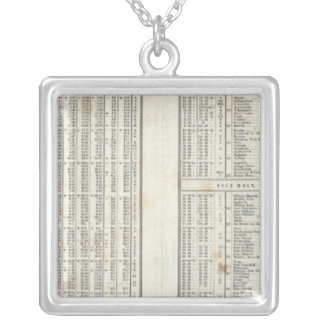 principal elements of temperature silver plated necklace