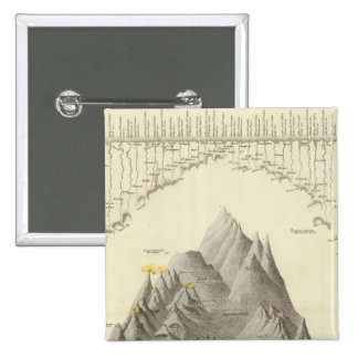 Principal Mountains and Rivers of the World Pin