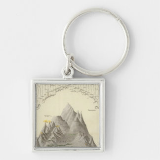 Principal Mountains and Rivers of the World Silver-Colored Square Key Ring