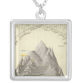 Principal Mountains and Rivers of the World Square Pendant Necklace