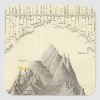Principal Mountains and Rivers of the World Square Sticker