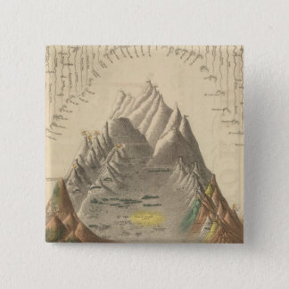Principal Rivers and Mountains of the World 15 Cm Square Badge