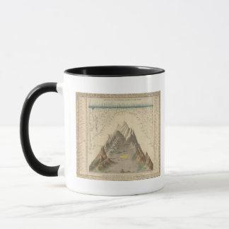 Principal Rivers and Mountains of the World Mug