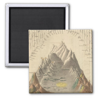 Principal Rivers and Mountains of the World Square Magnet