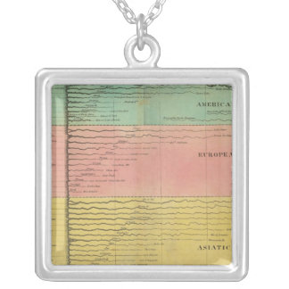 Principal Rivers Throughout The World Square Pendant Necklace