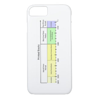 Printed Book History Timeline iPhone 7 Case
