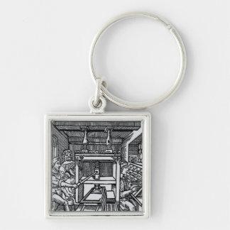 Printing press key ring