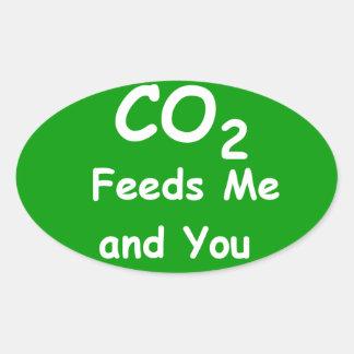 Pro-CO2 Oval Sticker