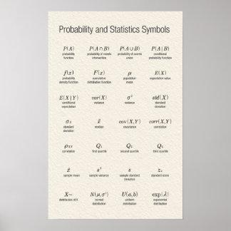 Probability and Statistics Symbols Poster