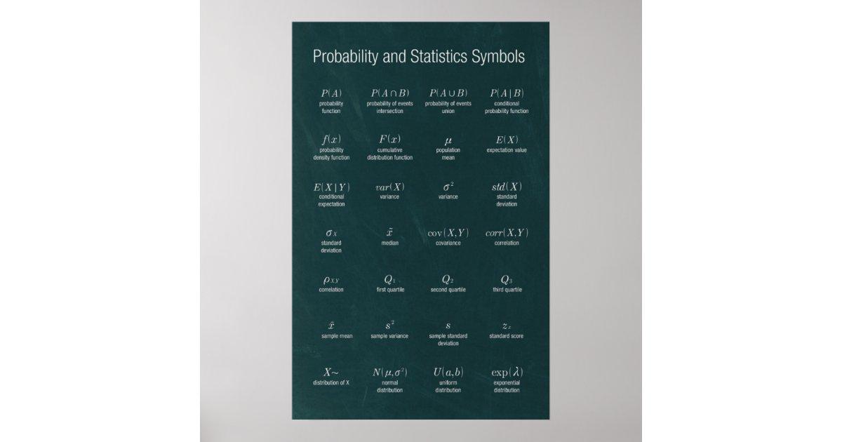 Probability and Statistics Symbols Posterco.uk