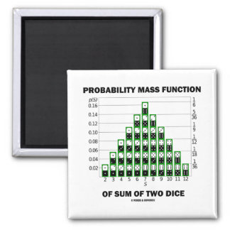 Probability Mass Function Of Sum Of Two Dice Magnet