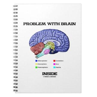 Problem With Brain Inside (Brain Anatomy) Notebook