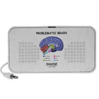 Problematic Brain Inside Brain Anatomy Notebook Speaker