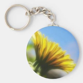 Profile - Golden Dandelion Key Ring