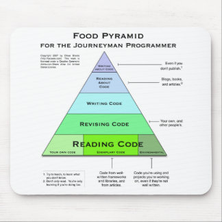 Programmers Food Pyramid Mouse Pad
