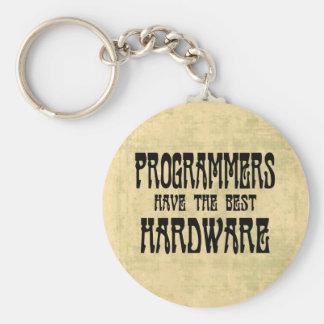 Programmers Hardware Basic Round Button Key Ring