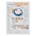 Project management: Cheesecake for a friend Poster