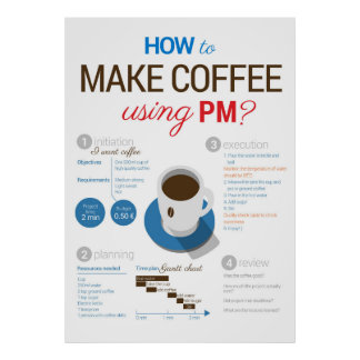 Project management: making coffee! Vertical Poster