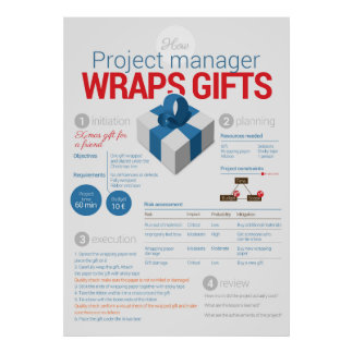 Project management: wrapping gifts poster