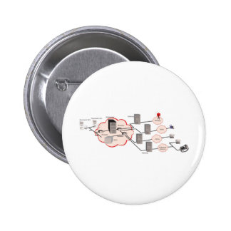 project net network 6 cm round badge
