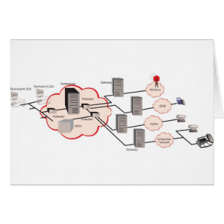 project net network greeting card